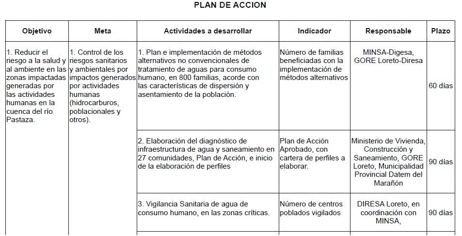 Een bedrijfsplan in 10 stappen